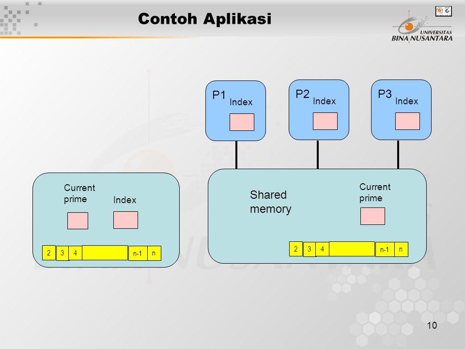 10 Contoh Aplikasi 2 3 4 n-1 n Current prime Index 2 3 4 n-1 n Shared memory Index P1 Index P2 Index P3 Current prime