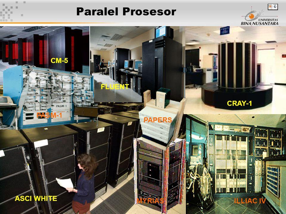 3 Paralel Prosesor CM-5 FLUENT PASM-1 CRAY-1 ILLIAC IV ASCI WHITE MYRIAS PAPERS