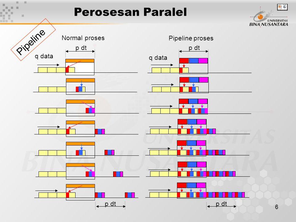 7 Pemrosesan Paralel 485612734856127348561273 P1P2P3P4 Preschedule Data parallel Baik untuk waktu penyelesaian tiap data sama (homogen).
