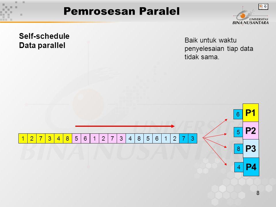 8 Pemrosesan Paralel Self-schedule Data parallel 4856127348561273 4 8 5 6 1273 P1 P2 P3 P4 Baik untuk waktu penyelesaian tiap data tidak sama.