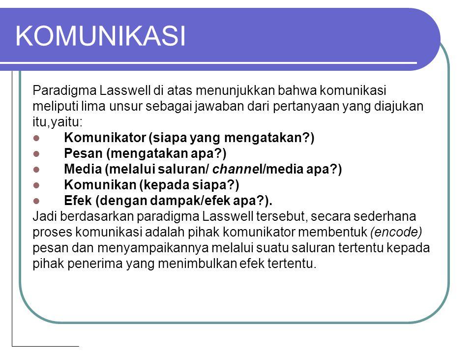 KOMUNIKASI Paradigma Lasswell di atas menunjukkan bahwa komunikasi meliputi lima unsur sebagai jawaban dari pertanyaan yang diajukan itu,yaitu: Komunikator (siapa yang mengatakan ) Pesan (mengatakan apa ) Media (melalui saluran/ channel/media apa ) Komunikan (kepada siapa ) Efek (dengan dampak/efek apa ).