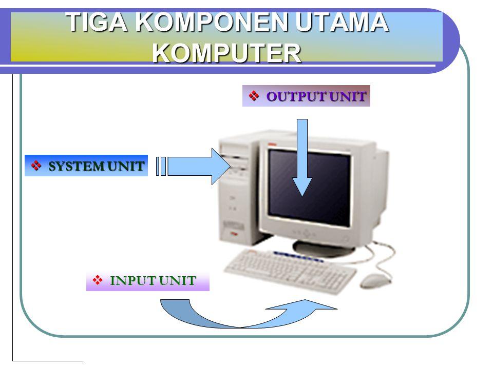 TIGA KOMPONEN UTAMA KOMPUTER  SYSTEM UNIT  OUTPUT UNIT  INPUT UNIT