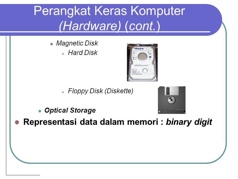 Perangkat Keras Komputer (Hardware) (cont.) Magnetic Disk Hard Disk Floppy Disk (Diskette) Optical Storage Representasi data dalam memori : binary dig