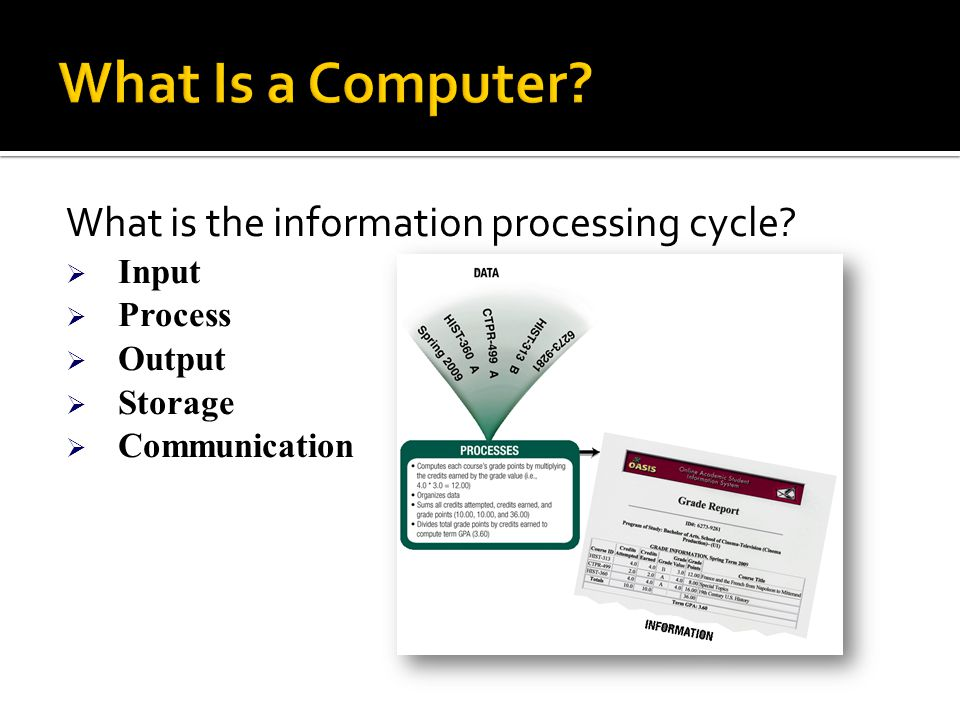 What is the information processing cycle?  Input  Process  Output  Storage  Communication