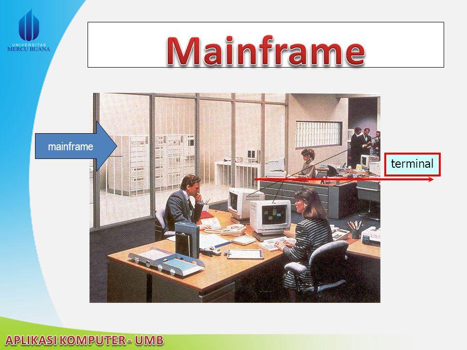 22/04/2015 terminal mainframe