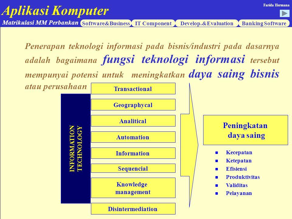 Aplikasi Komputer Software&BusinessIT ComponentDevelop.&EvaluationBanking Software Matrikulasi MM Perbankan Farida Hermana Penerapan teknologi informasi cenderung semakin intensif dari tahun ke tahun, baik untuk perusahaan kecil, menengah, atau besar