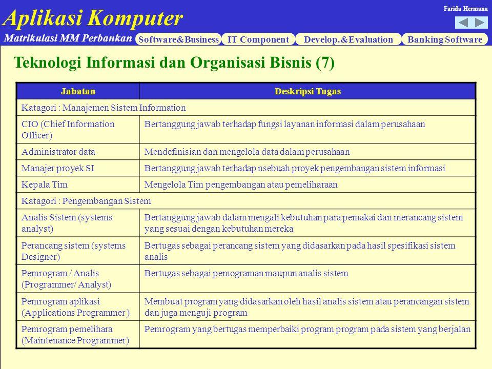 Aplikasi Komputer Software&BusinessIT ComponentDevelop.&EvaluationBanking Software Matrikulasi MM Perbankan Farida Hermana JabatanDeskripsi Tugas Kata