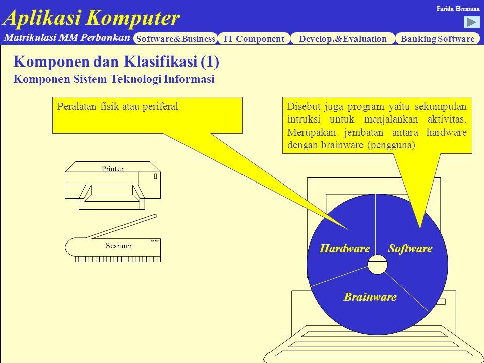 Aplikasi Komputer Software&BusinessIT ComponentDevelop.&EvaluationBanking Software Matrikulasi MM Perbankan Farida Hermana Komponen dan Klasifikasi (1