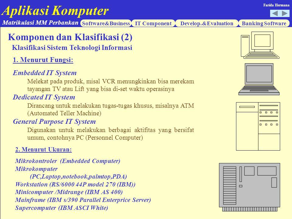Aplikasi Komputer Software&BusinessIT ComponentDevelop.&EvaluationBanking Software Matrikulasi MM Perbankan Farida Hermana Komponen dan Klasifikasi (2