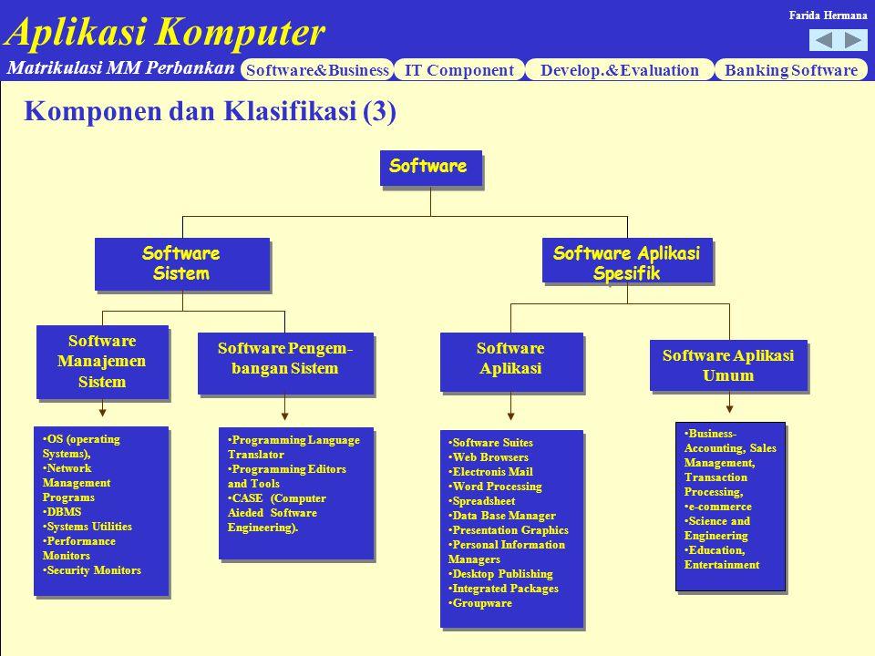Aplikasi Komputer Software&BusinessIT ComponentDevelop.&EvaluationBanking Software Matrikulasi MM Perbankan Farida Hermana Software Sistem Software Si