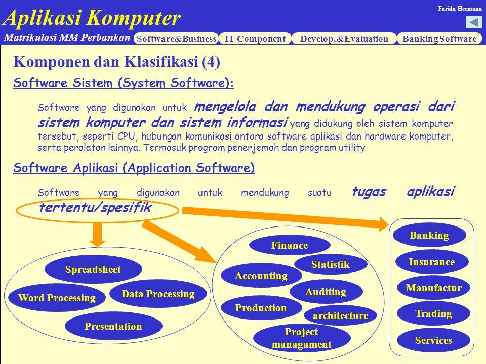 Aplikasi Komputer Software&BusinessIT ComponentDevelop.&EvaluationBanking Software Matrikulasi MM Perbankan Farida Hermana Software Sistem (System Sof