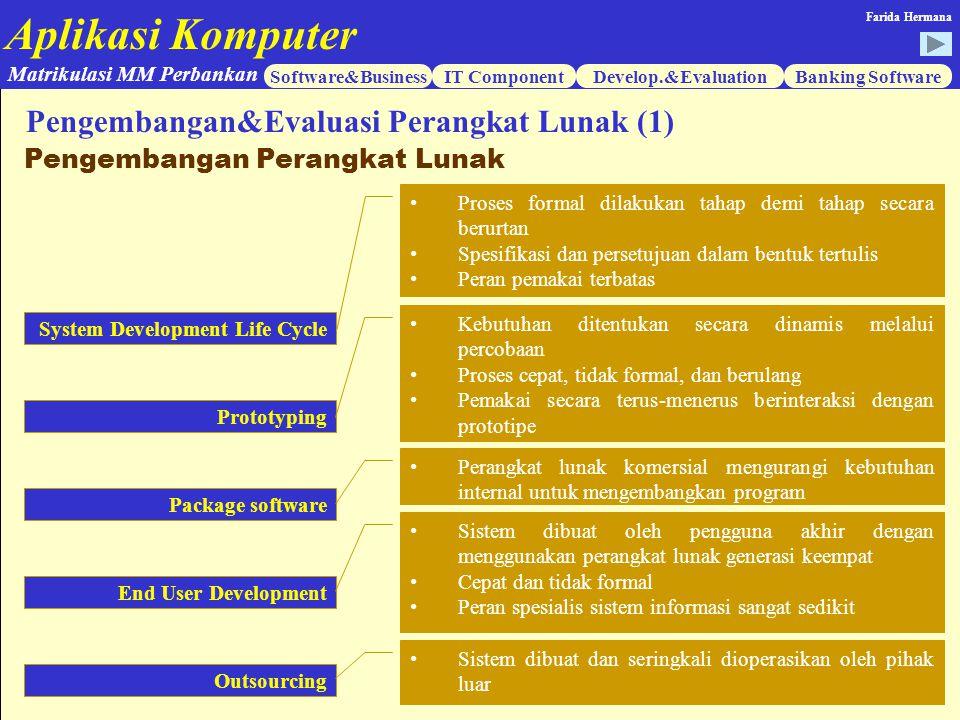 Aplikasi Komputer Software&BusinessIT ComponentDevelop.&EvaluationBanking Software Matrikulasi MM Perbankan Farida Hermana Pengembangan&Evaluasi Peran