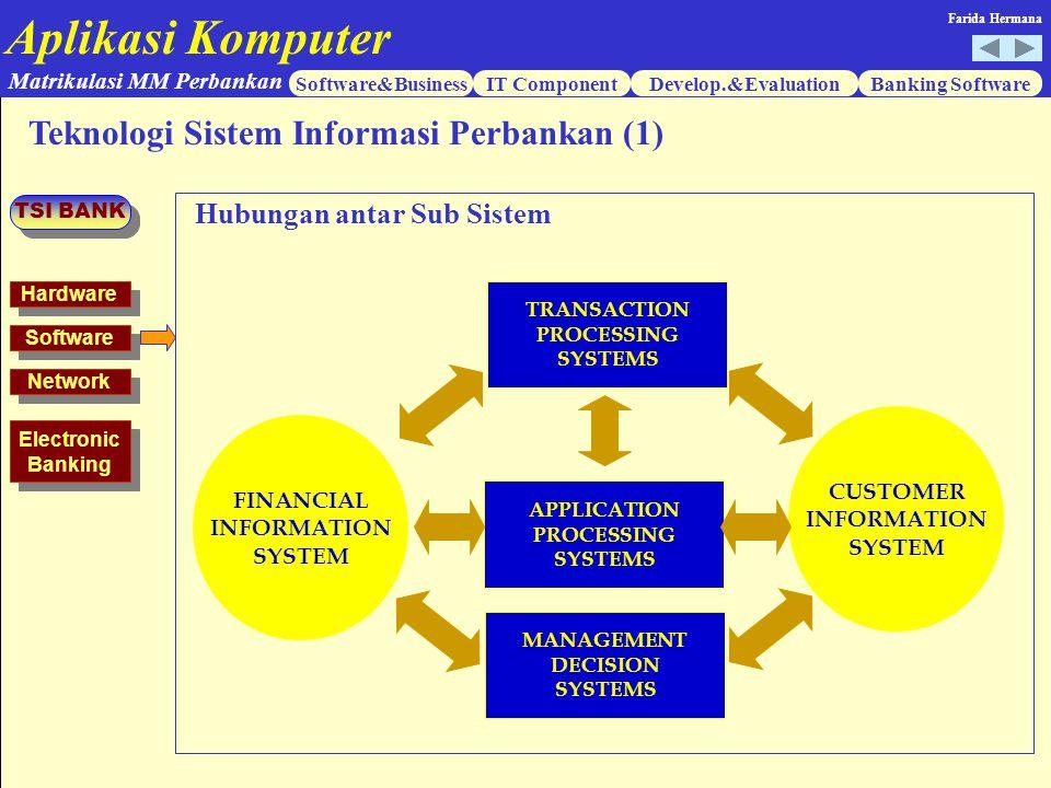 Aplikasi Komputer Software&BusinessIT ComponentDevelop.&EvaluationBanking Software Matrikulasi MM Perbankan Farida Hermana Teknologi Sistem Informasi