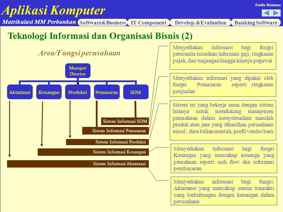 Aplikasi Komputer Software&BusinessIT ComponentDevelop.&EvaluationBanking Software Matrikulasi MM Perbankan Farida Hermana DISKUSI 1 Sebutkan beberapa contoh perangkat lunak aplikasi untuk setiap fungsi perusahan .