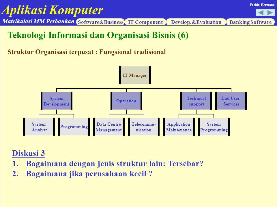Aplikasi Komputer Software&BusinessIT ComponentDevelop.&EvaluationBanking Software Matrikulasi MM Perbankan Farida Hermana IT Manager System Developme