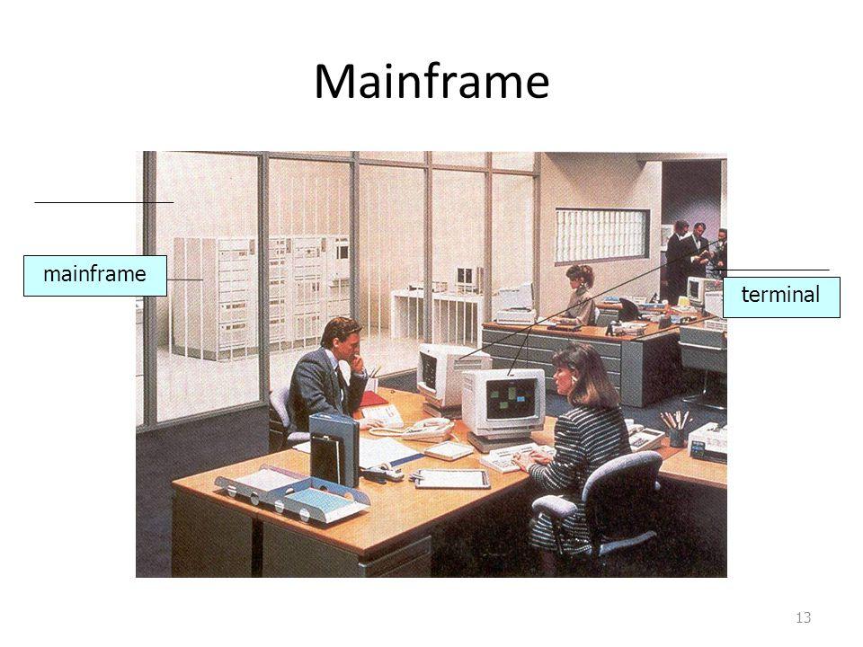 Mainframe 13 mainframe terminal