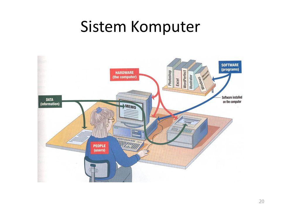 Sistem Komputer 20