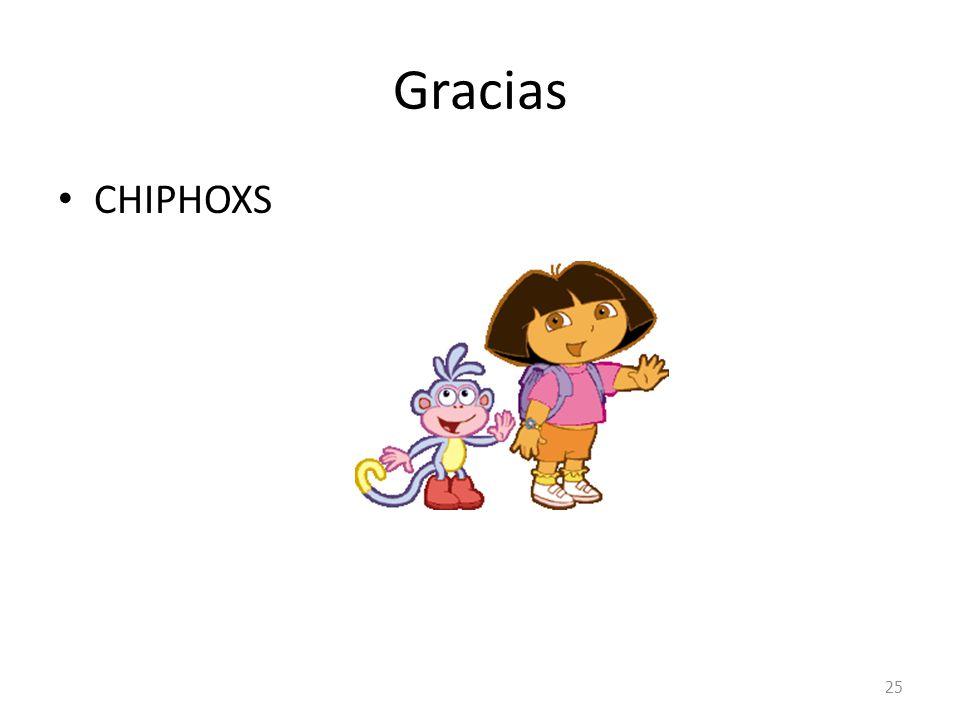 Gracias CHIPHOXS 25