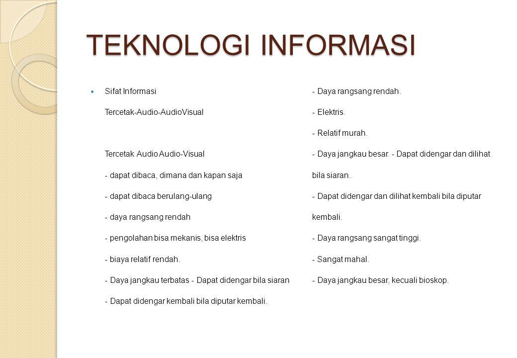 TEKNOLOGI INFORMASI Sifat Informasi Tercetak-Audio-AudioVisual Tercetak Audio Audio-Visual - dapat dibaca, dimana dan kapan saja - dapat dibaca berula