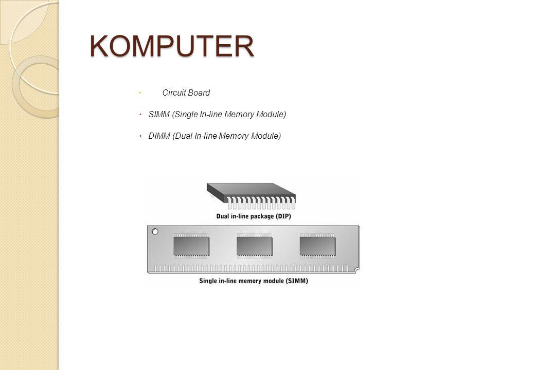 KOMPUTER  Circuit Board  SIMM (Single In-line Memory Module)  DIMM (Dual In-line Memory Module)