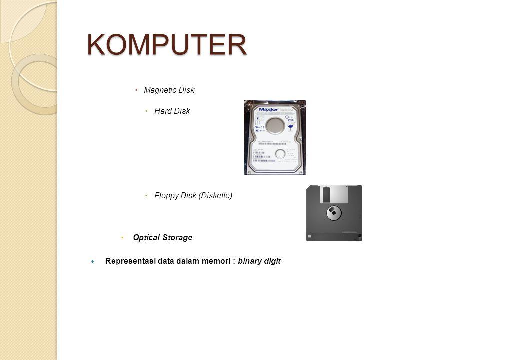KOMPUTER  Magnetic Disk  Hard Disk  Floppy Disk (Diskette)  Optical Storage Representasi data dalam memori : binary digit