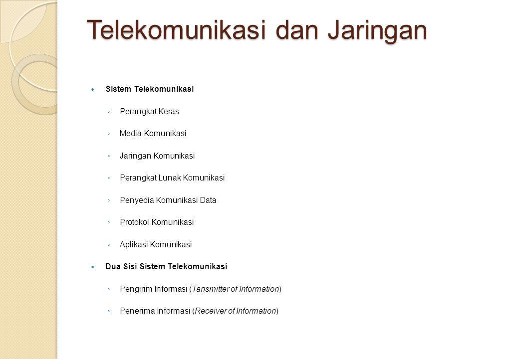 Telekomunikasi dan Jaringan Sistem Telekomunikasi ◦ Perangkat Keras ◦ Media Komunikasi ◦ Jaringan Komunikasi ◦ Perangkat Lunak Komunikasi ◦ Penyedia Komunikasi Data ◦ Protokol Komunikasi ◦ Aplikasi Komunikasi Dua Sisi Sistem Telekomunikasi ◦ Pengirim Informasi (Tansmitter of Information) ◦ Penerima Informasi (Receiver of Information)