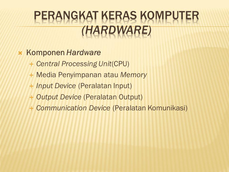  Komponen Hardware  Central Processing Unit(CPU)  Media Penyimpanan atau Memory  Input Device (Peralatan Input)  Output Device (Peralatan Output)  Communication Device (Peralatan Komunikasi)