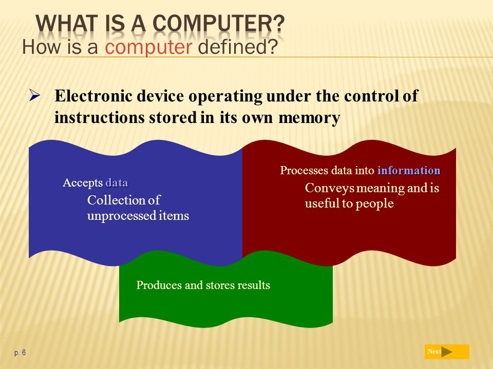 How is a computer defined? p. 6 Produces and stores results Next  Electronic device operating under the control of instructions stored in its own mem
