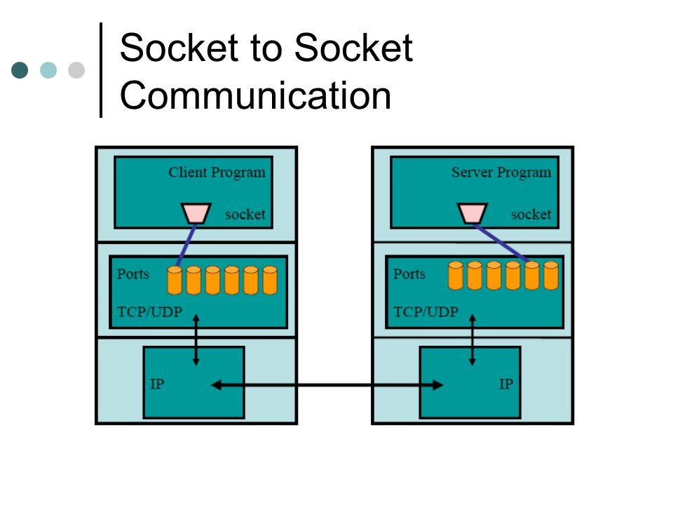 Socket to Socket Communication