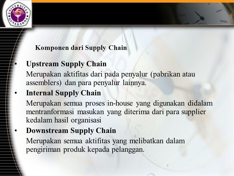 Komponen dari Supply Chain Upstream Supply Chain Merupakan aktifitas dari pada penyalur (pabrikan atau assemblers) dan para penyalur lainnya. Internal