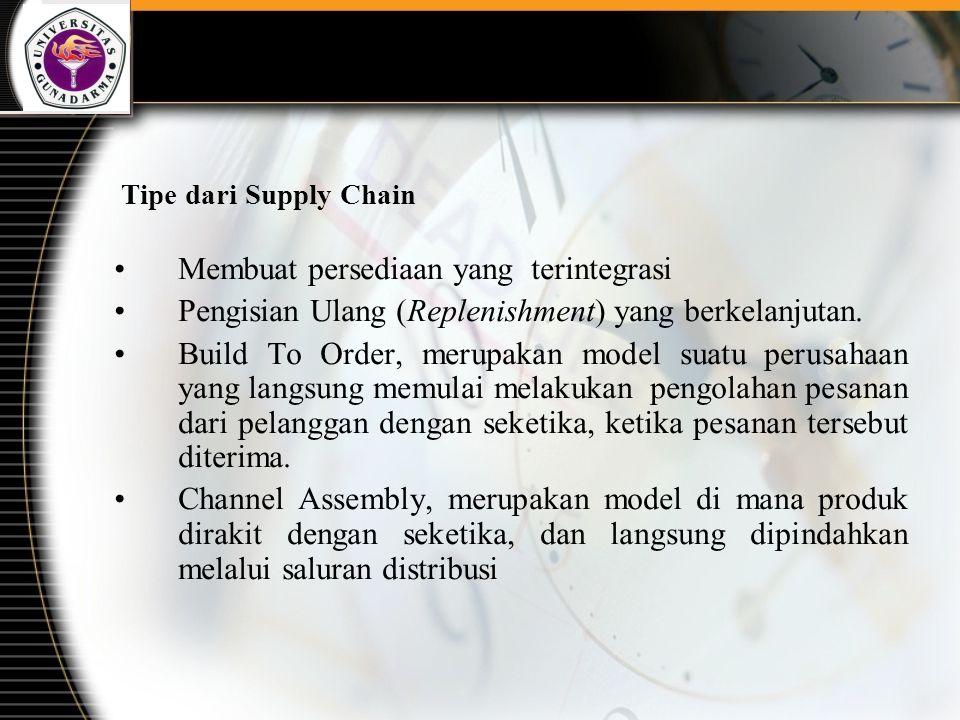 Tipe dari Supply Chain Membuat persediaan yang terintegrasi Pengisian Ulang (Replenishment) yang berkelanjutan. Build To Order, merupakan model suatu