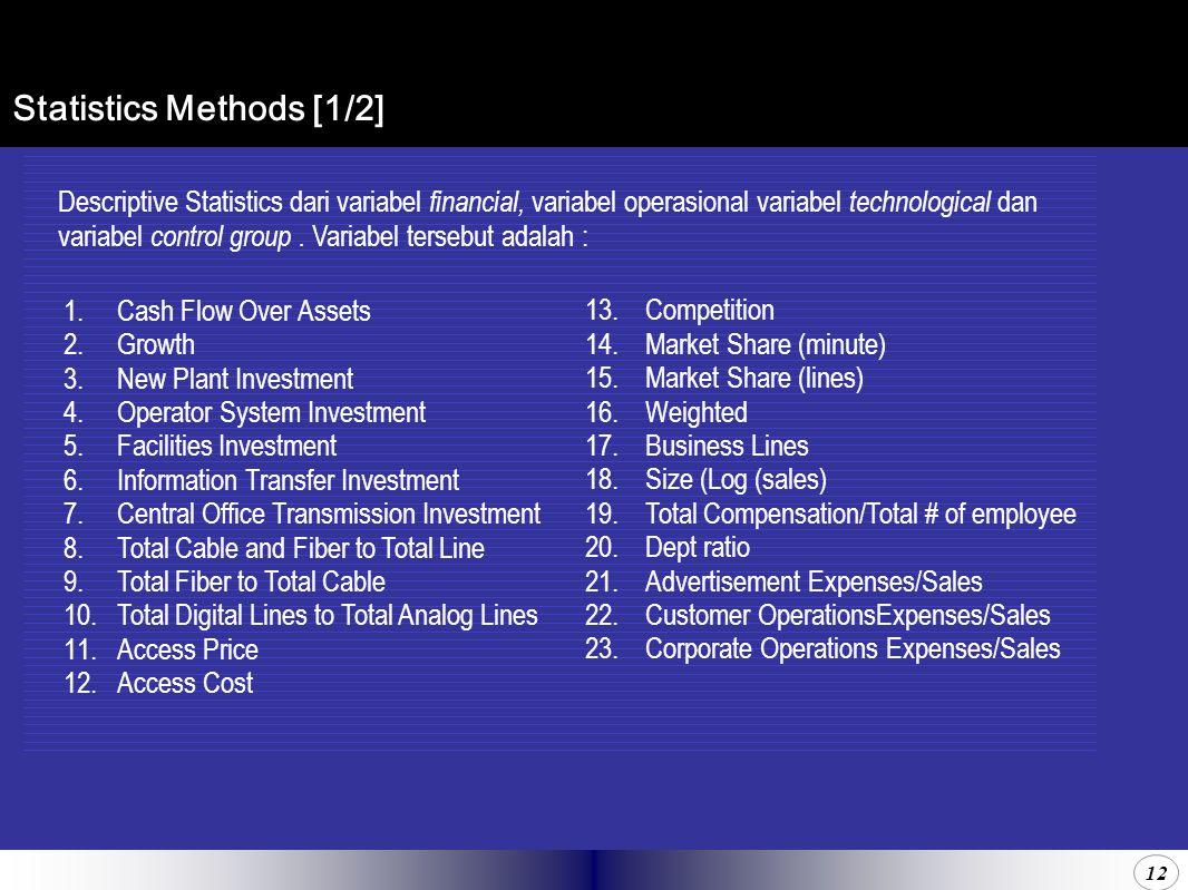 12 Statistics Methods [1/2] Descriptive Statistics dari variabel financial, variabel operasional variabel technological dan variabel control group. Va