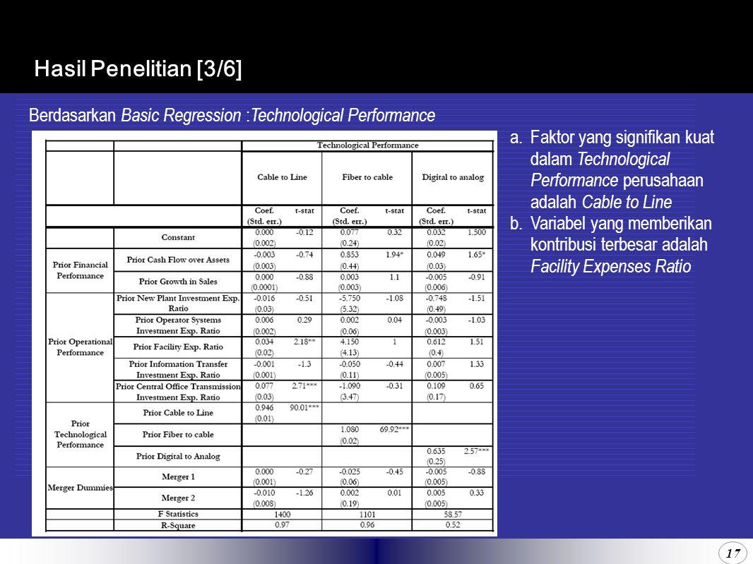17 Hasil Penelitian [3/6] Berdasarkan Basic Regression : Technological Performance a.Faktor yang signifikan kuat dalam Technological Performance perusahaan adalah Cable to Line b.Variabel yang memberikan kontribusi terbesar adalah Facility Expenses Ratio