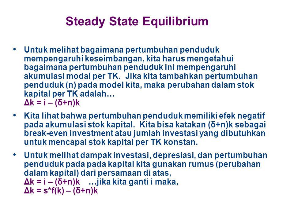 Steady State Equilibrium Untuk melihat bagaimana pertumbuhan penduduk mempengaruhi keseimbangan, kita harus mengetahui bagaimana pertumbuhan penduduk