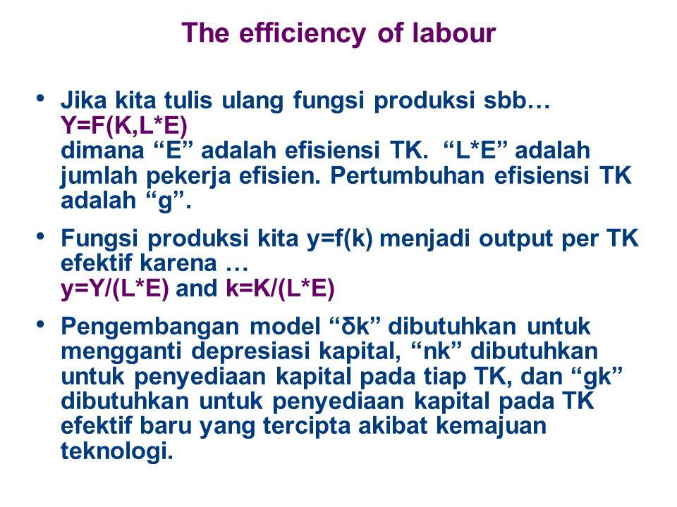 """The efficiency of labour Jika kita tulis ulang fungsi produksi sbb… Y=F(K,L*E) dimana """"E"""" adalah efisiensi TK. """"L*E"""" adalah jumlah pekerja efisien. Pe"""