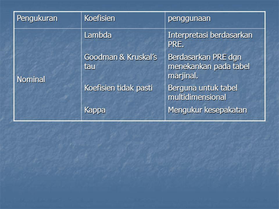 PengukuranKoefisienpenggunaan NominalLambda Interpretasi berdasarkan PRE. Goodman & Kruskal's tau Berdasarkan PRE dgn menekankan pada tabel marjinal.