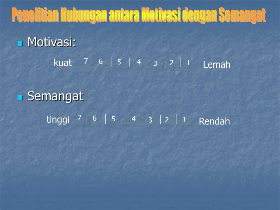 Motivasi: Motivasi: Semangat Semangat kuat Lemah 7 6 54 3 21 tinggi Rendah 7 6 54 3 21