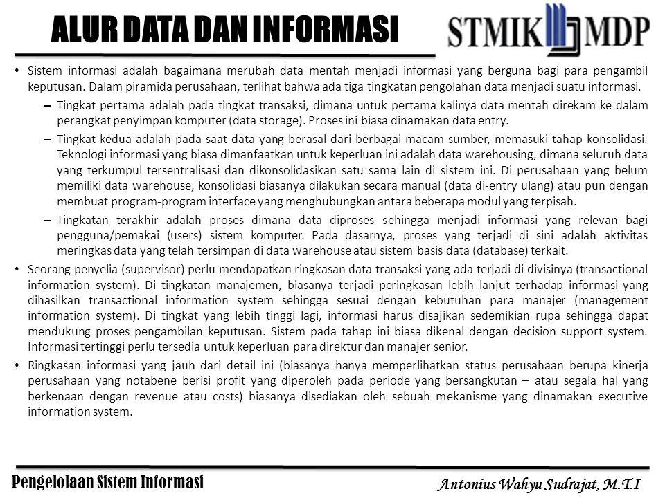 Pengelolaan Sistem Informasi Antonius Wahyu Sudrajat, M.T.I Sistem informasi adalah bagaimana merubah data mentah menjadi informasi yang berguna bagi