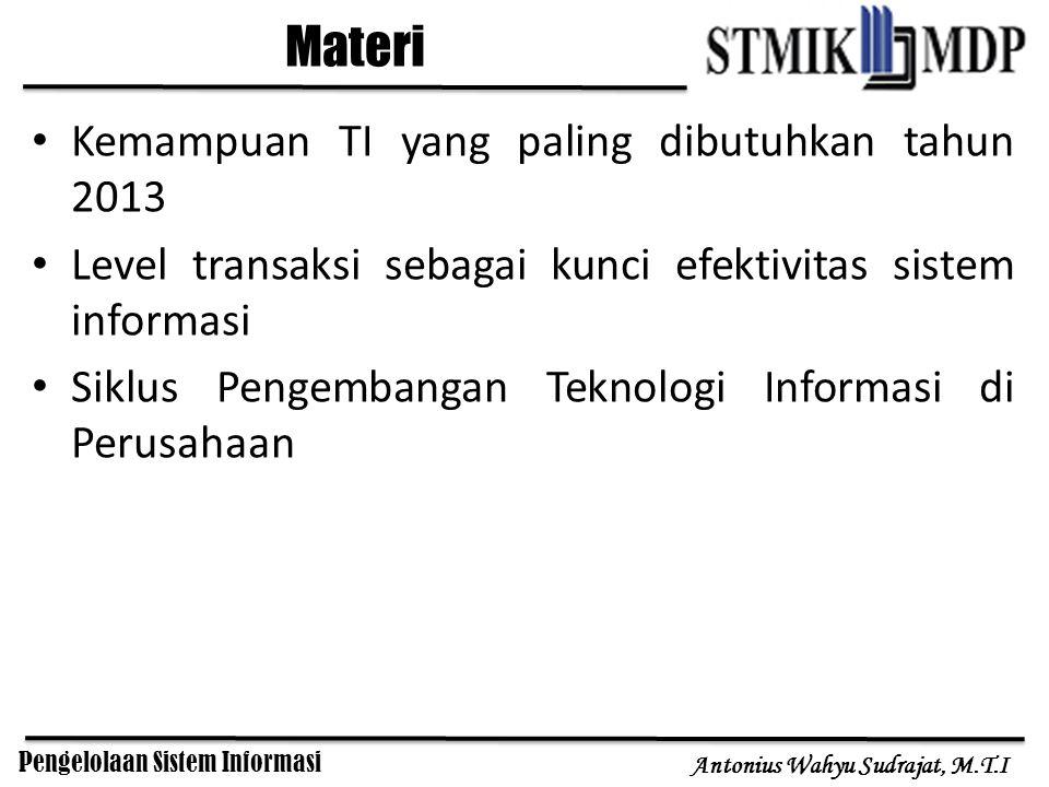 Pengelolaan Sistem Informasi Antonius Wahyu Sudrajat, M.T.I Kemampuan TI yang paling dibutuhkan tahun 2013 Level transaksi sebagai kunci efektivitas s