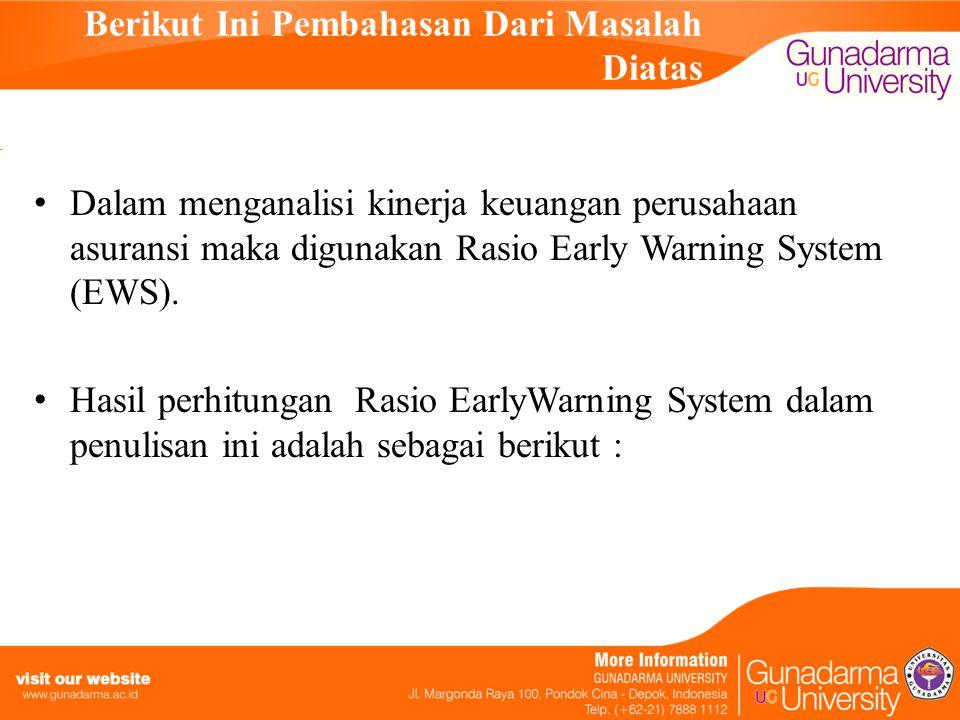 Berikut Ini Pembahasan Dari Masalah Diatas Dalam menganalisi kinerja keuangan perusahaan asuransi maka digunakan Rasio Early Warning System (EWS). Has