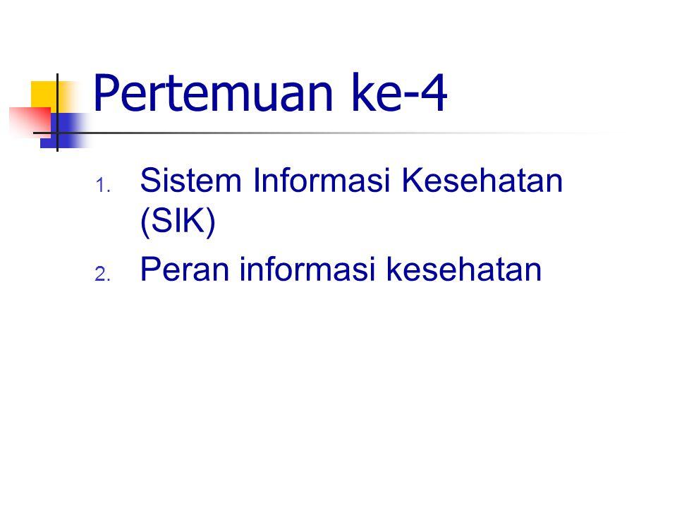 Pertemuan ke-4 1. Sistem Informasi Kesehatan (SIK) 2. Peran informasi kesehatan