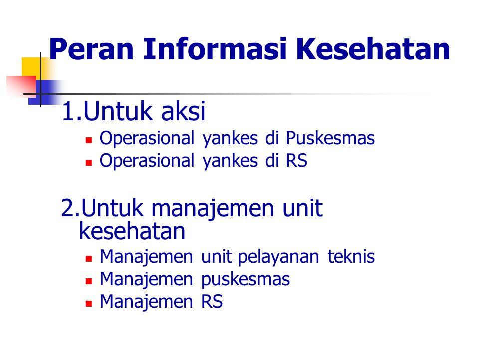 Peran Informasi Kesehatan 1.Untuk aksi Operasional yankes di Puskesmas Operasional yankes di RS 2.Untuk manajemen unit kesehatan Manajemen unit pelaya