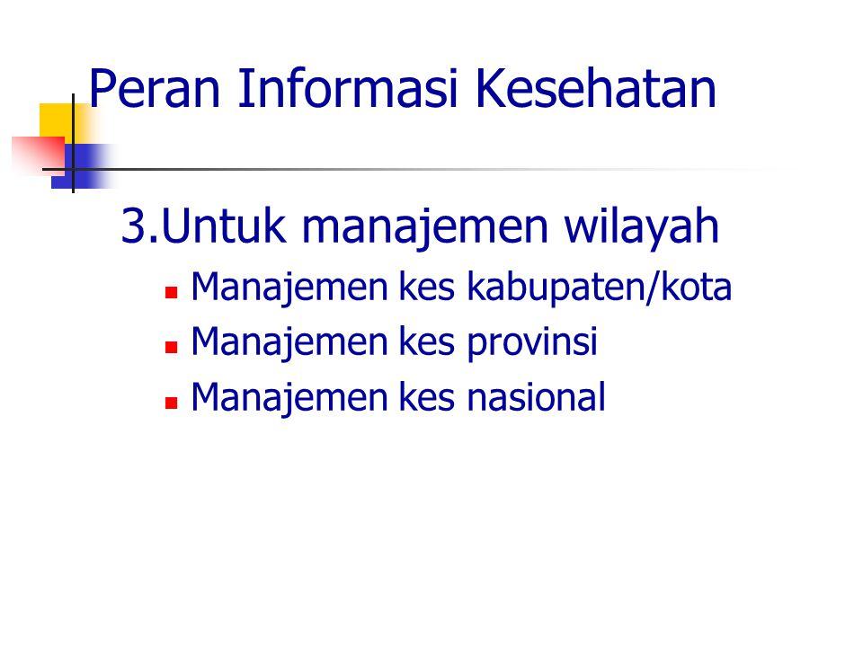 Peran Informasi Kesehatan 3.Untuk manajemen wilayah Manajemen kes kabupaten/kota Manajemen kes provinsi Manajemen kes nasional