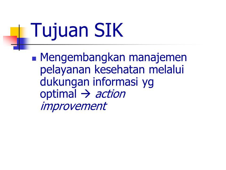 Tujuan SIK Mengembangkan manajemen pelayanan kesehatan melalui dukungan informasi yg optimal  action improvement