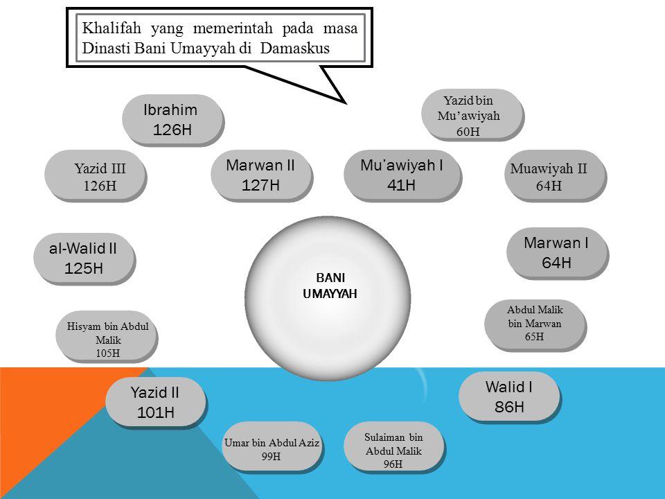 WILAYAH KEKUASAAN DINASTI UMAYAH = WILAYAH ISLAM TERLUAS DALAM SEJARAH ISLAM, MELIPUTI : o AFRIKA UTARA o SPANYOL o SURIAH o PALESTINA o JAZIRAH ARAB o IRAK o PERSIA o AFGANISTAN o PAKISTAN o TURKISTAN