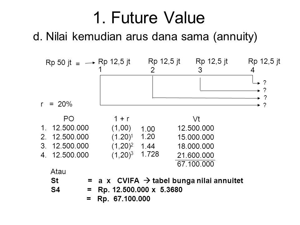 1. Future Value 0 12 Rp 50 jt PO 1.20.000.000 2.15.000.000 3.15.000.000 1 + r (1,20) (1.20) (1,20) Vt 24.000.000 21.600.000 25.920.000 71.520.000 c. N