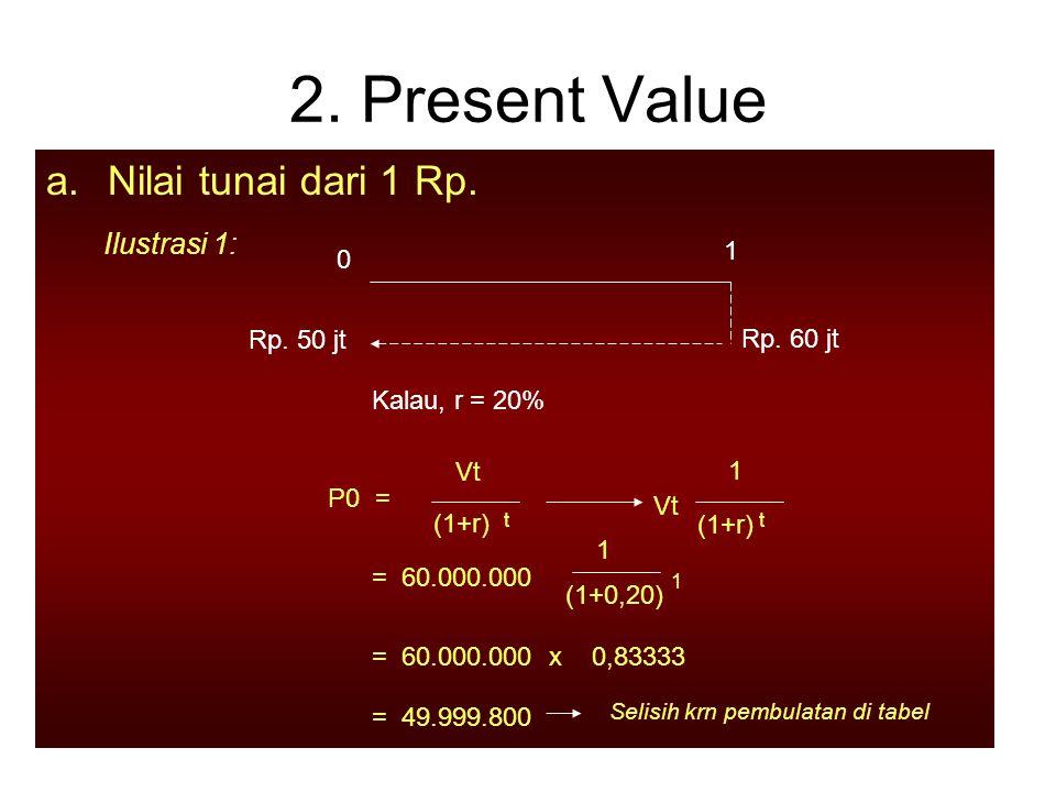 1. Future Value 1 23 Rp 50 jt PO 1.12.500.000 2.12.500.000 3.12.500.000 4.12.500.000 1 + r (1,00) (1.20) (1,20) Vt 12.500.000 15.000.000 18.000.000 21
