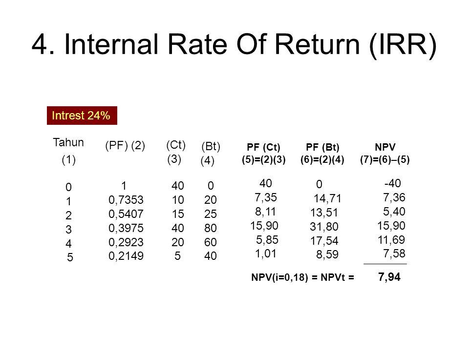 3. Benefit Cost Ratio (B/C Ratio) (Bt/(1+I) t) BCR (i) = (Co +  (Ct/ (1 + i) t )  Manfaat ekonomis diperoleh apabila BCR>1. Dari kasus diatas maka b