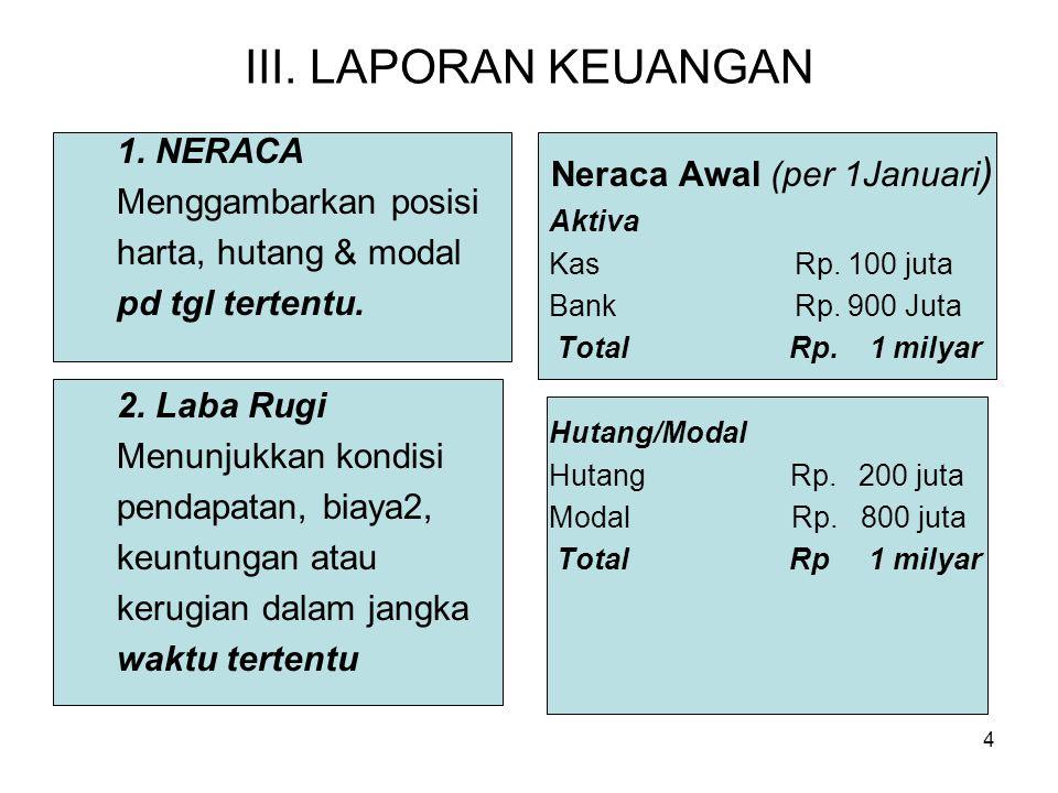 4 III.LAPORAN KEUANGAN 1. NERACA Menggambarkan posisi harta, hutang & modal pd tgl tertentu.