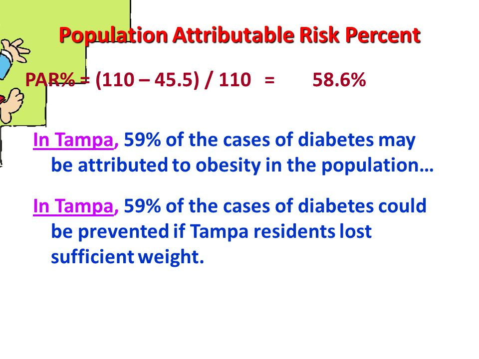Population Attributable Risk Percent PAR% = (110 – 45.5) / 110= 58.6% In Tampa, 59% of the cases of diabetes may be attributed to obesity in the popul
